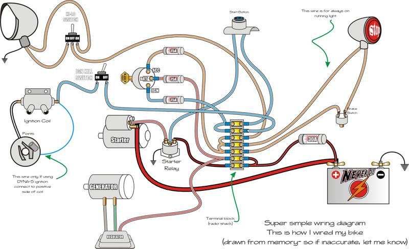 1974 sportster wiring - harley davidson forums: harley davidson, Wiring diagram